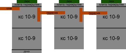 кс 10-9 2+2+2