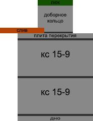 кс 15-9