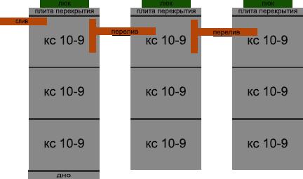 кс 10-9 3+3+3