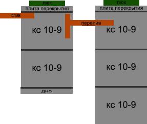 кс 10-9 2+3