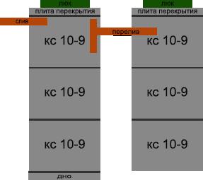 кс 10-9 2+2