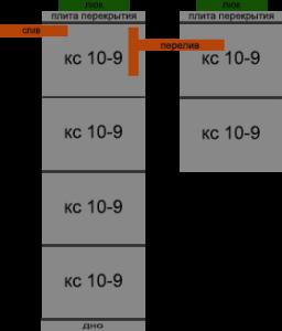 4+2 кс 10-9