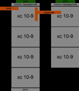 4+3 кс 10-9