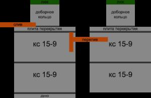 кс 15-9 2+2