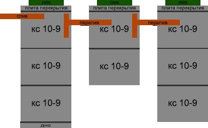 3+2+3 кс 10-9